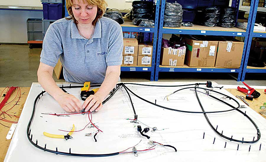 IPC-WHMA-A-620 Gets an Update, Assembly, harness